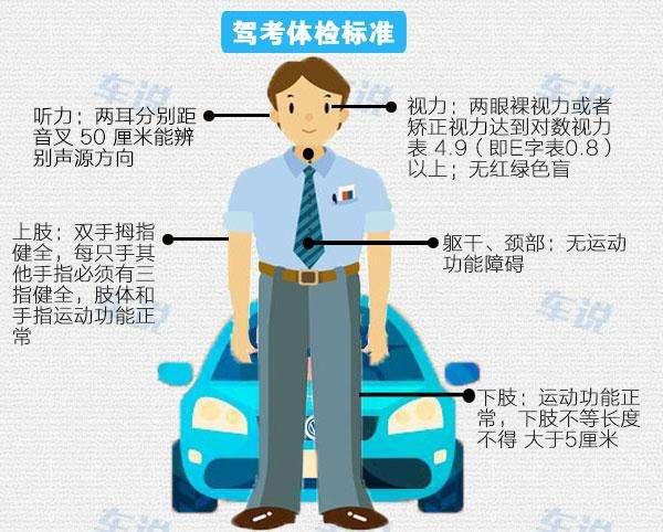 北京学车体检要求